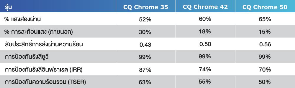 spec-chrome-3